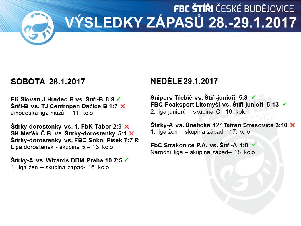 2017-01-28 a 29_výsledky